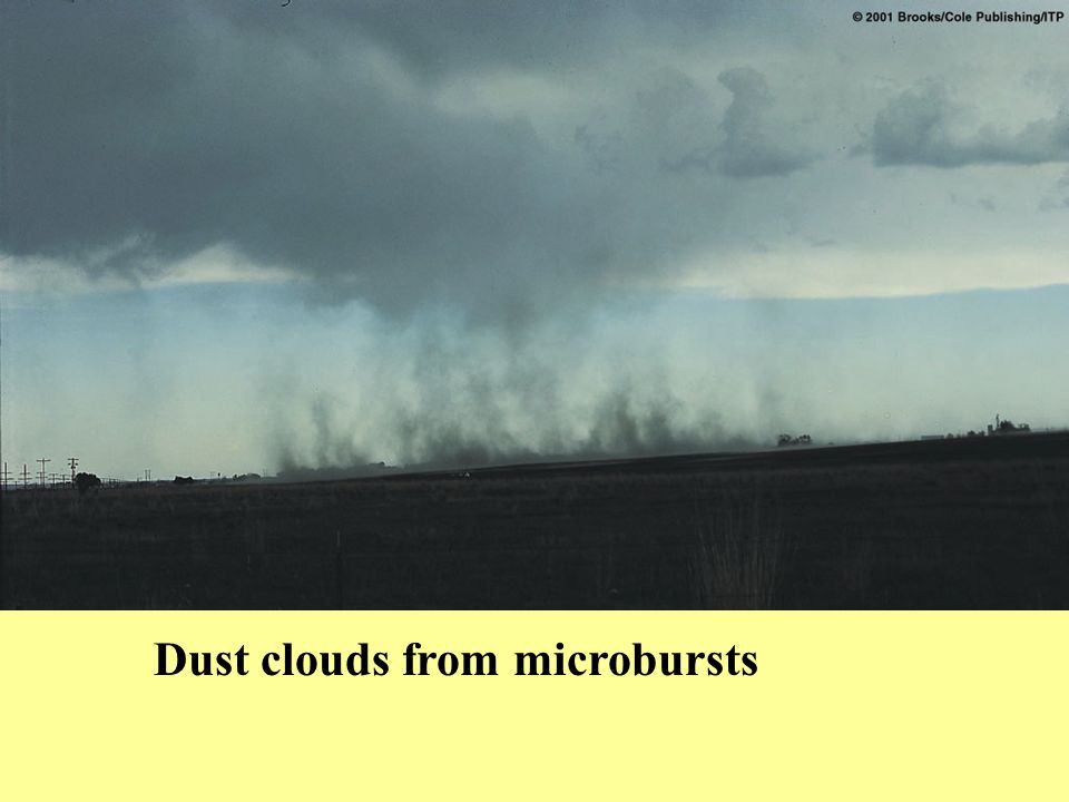 Dust clouds from microbursts