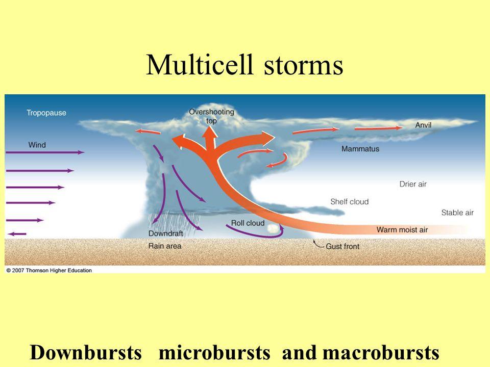 Mesoscale convective complex