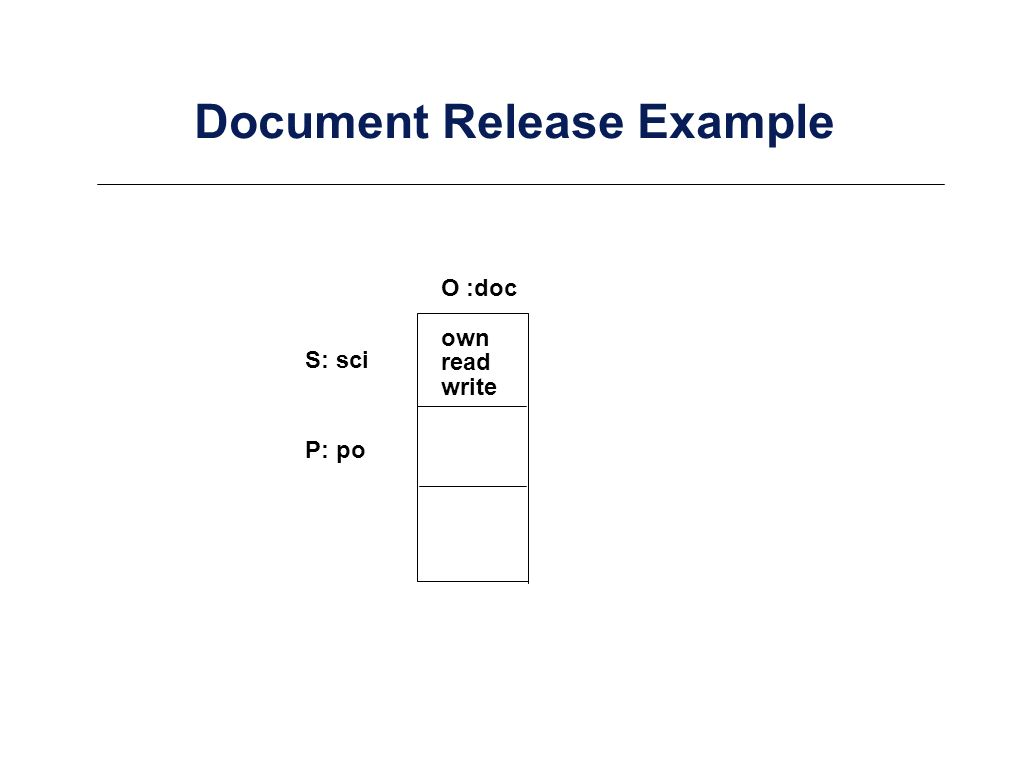 Document Release Example S: sci P: po O :doc own read write