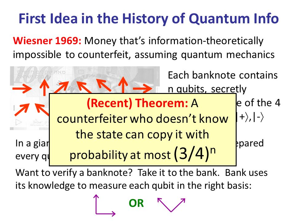 First Idea in the History of Quantum Info Wiesner 1969: Money thats information-theoretically impossible to counterfeit, assuming quantum mechanics Each banknote contains n qubits, secretly prepared in one of the 4 states |0,|1,|+,|- In a giant database, the bank remembers how it prepared every qubit on every banknote Want to verify a banknote.