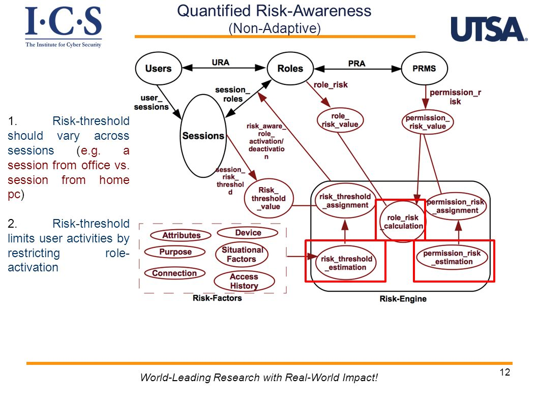12 World-Leading Research with Real-World Impact! Quantified Risk-Awareness (Non-Adaptive) 1. Risk-threshold should vary across sessions (e.g. a sessi
