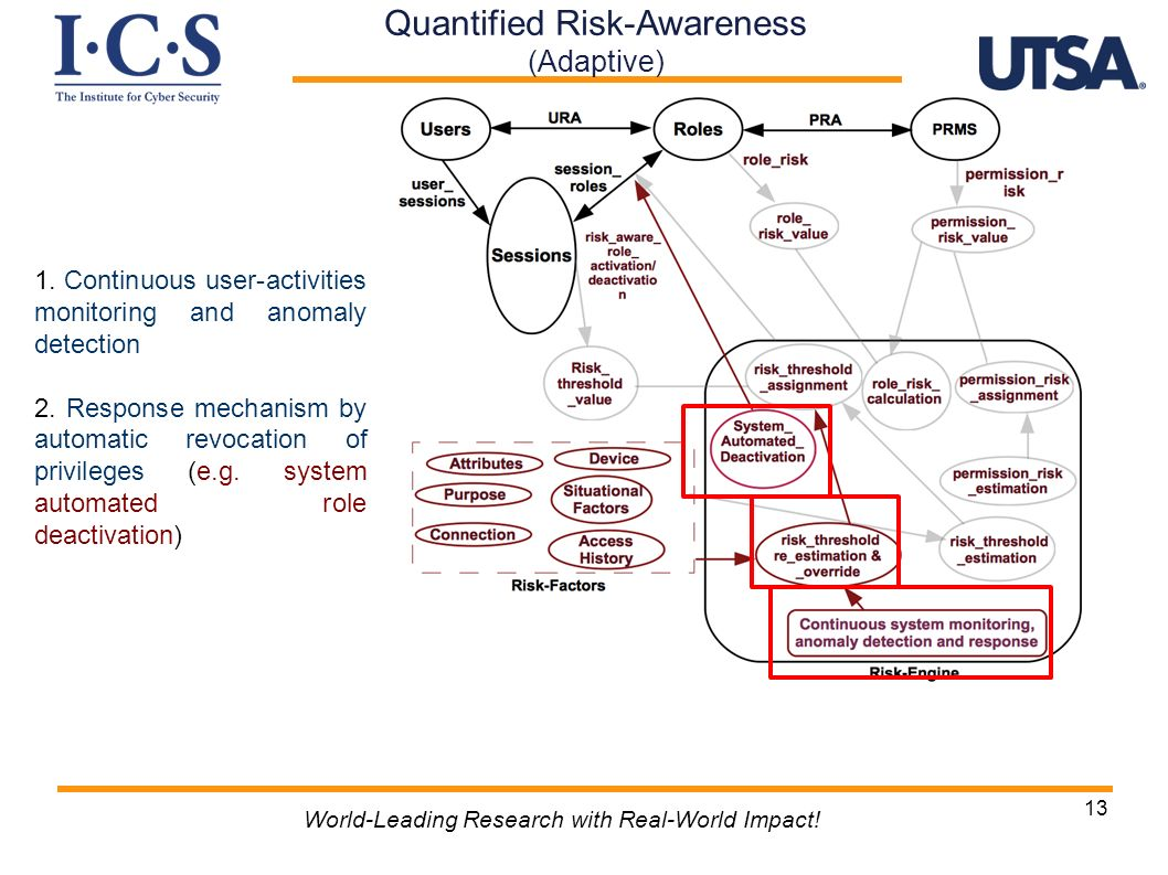 13 World-Leading Research with Real-World Impact! Quantified Risk-Awareness (Adaptive) 1. Continuous user-activities monitoring and anomaly detection