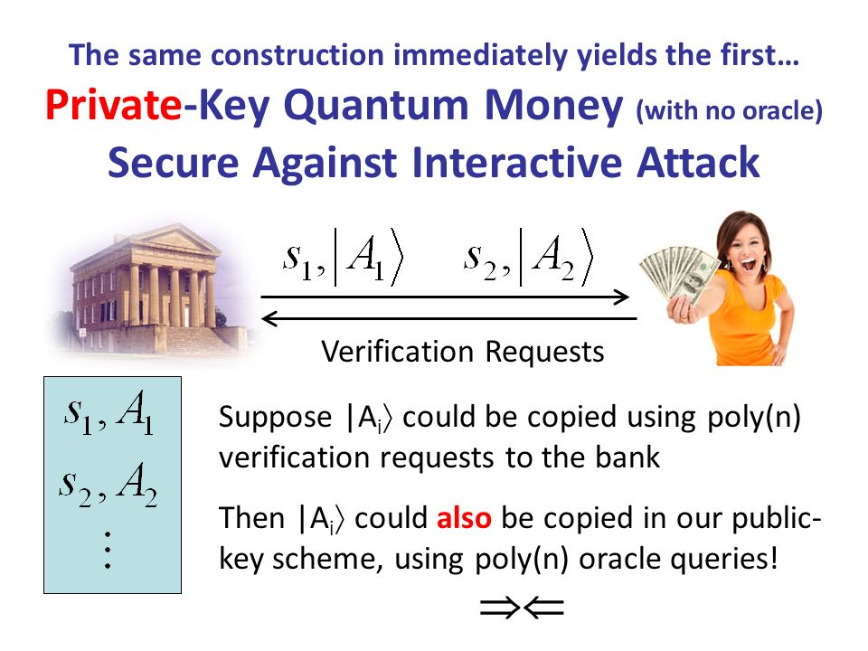 The same construction immediately yields the first… Private-Key Quantum Money (with no oracle) Secure Against Interactive Attack Suppose |A i could be