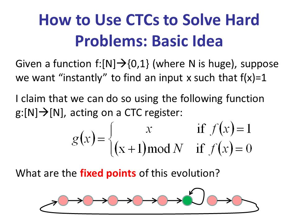 How to Use CTCs to Solve Hard Problems: Basic Idea Given a function f:[N] {0,1} (where N is huge), suppose we want instantly to find an input x such that f(x)=1 I claim that we can do so using the following function g:[N] [N], acting on a CTC register: What are the fixed points of this evolution