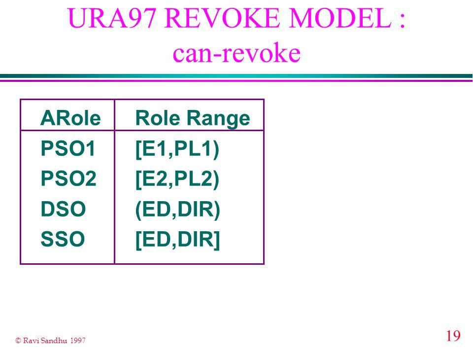 19 © Ravi Sandhu 1997 URA97 REVOKE MODEL : can-revoke ARoleRole Range PSO1[E1,PL1) PSO2[E2,PL2) DSO(ED,DIR) SSO[ED,DIR]