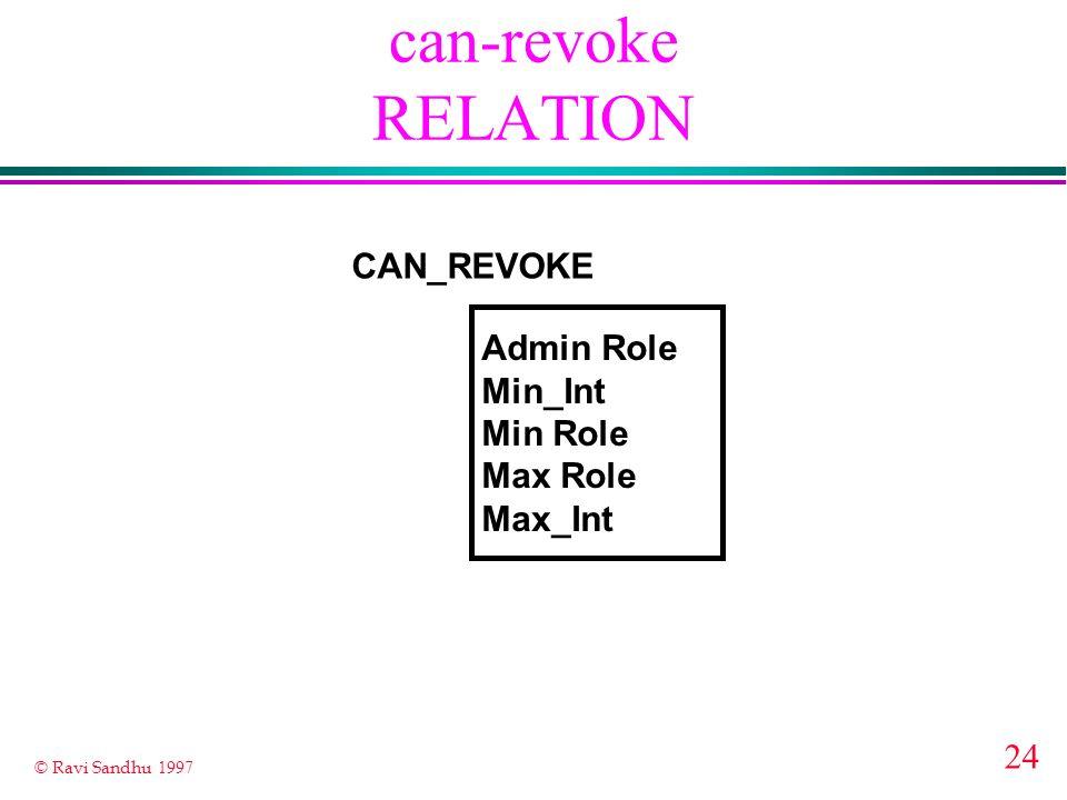 24 © Ravi Sandhu 1997 can-revoke RELATION Admin Role Min_Int Min Role Max Role Max_Int CAN_REVOKE