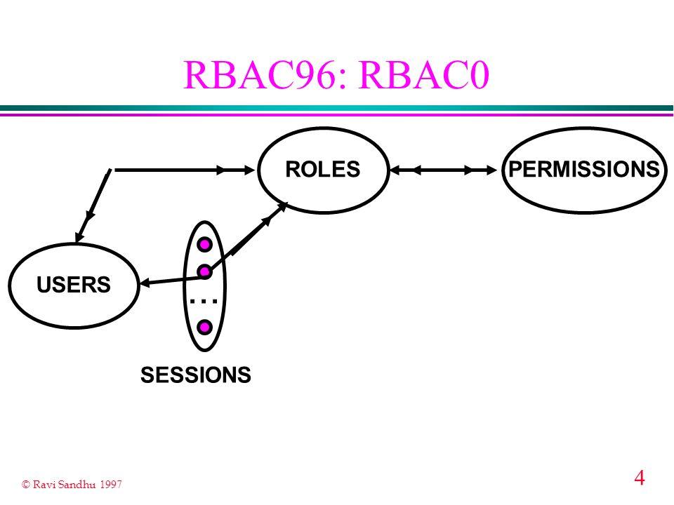 4 © Ravi Sandhu 1997 RBAC96: RBAC0 ROLES USERS PERMISSIONS... SESSIONS