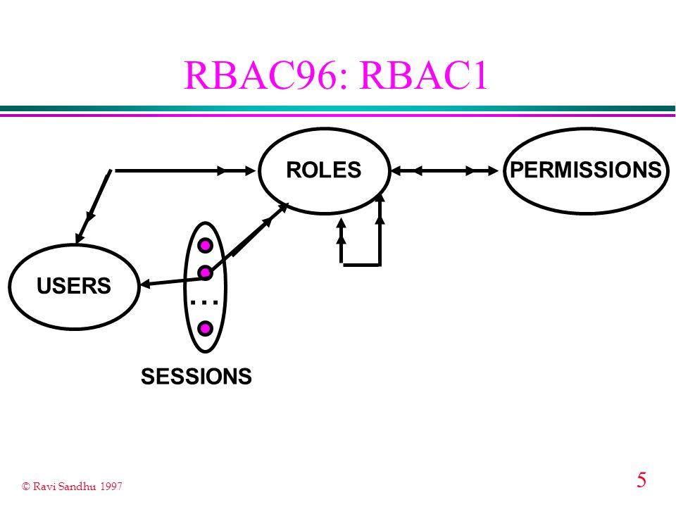 5 © Ravi Sandhu 1997 RBAC96: RBAC1 ROLES USERS PERMISSIONS... SESSIONS