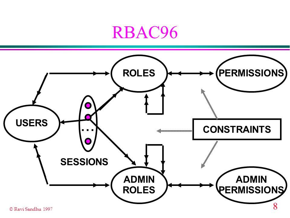 8 © Ravi Sandhu 1997 RBAC96 ROLES USERS PERMISSIONS... ADMIN ROLES ADMIN PERMISSIONS CONSTRAINTS SESSIONS