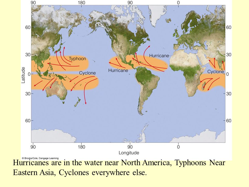 Hurricanes are in the water near North America, Typhoons Near Eastern Asia, Cyclones everywhere else.