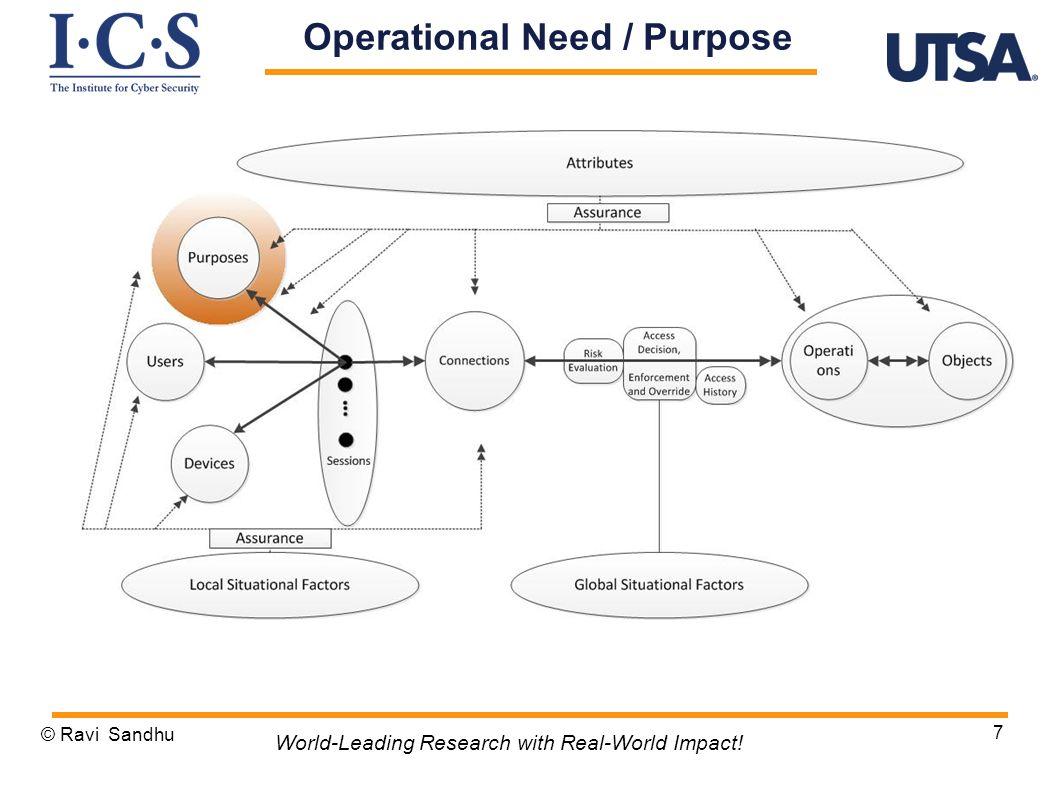 © Ravi Sandhu 7 World-Leading Research with Real-World Impact! Operational Need / Purpose