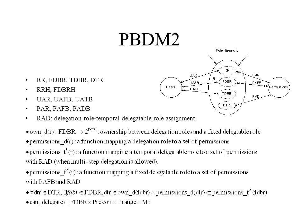 PBDM2 RR, FDBR, TDBR, DTR RRH, FDBRH UAR, UAFB, UATB PAR, PAFB, PADB RAD: delegation role-temporal delegatable role assignment