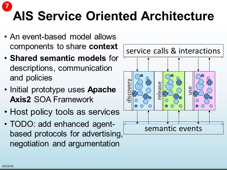 06/08/09 AIS Service Oriented Architecture An event-based model allows components to share context Shared semantic models for descriptions, communication and policies Initial prototype uses Apache Axis2 SOA Framework Host policy tools as services TODO: add enhanced agent- based protocols for advertising, negotiation and argumentation semantic events service calls & interactions discoveryreleaseuse 7 7
