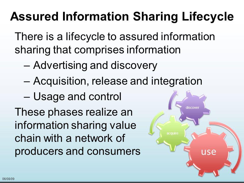 06/08/09 Information value chain advertizediscoveracquireuserelease