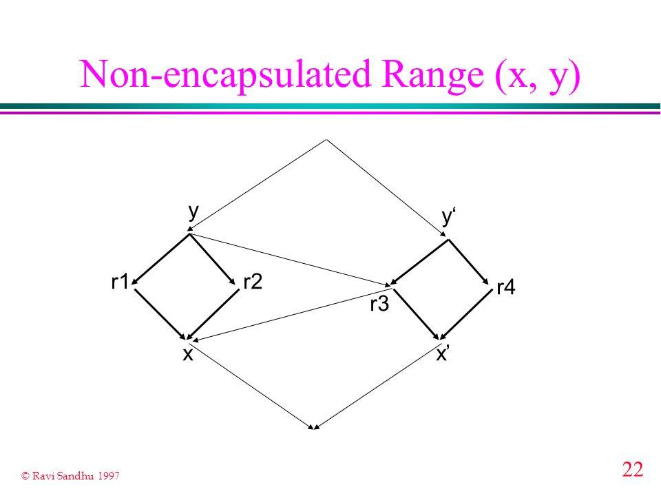 22 © Ravi Sandhu 1997 Non-encapsulated Range (x, y) x y r1r2 r3 x y r4