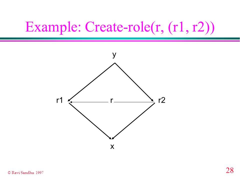 28 © Ravi Sandhu 1997 Example: Create-role(r, (r1, r2)) x y rr1r2