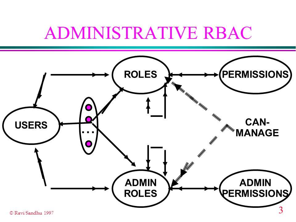 3 © Ravi Sandhu 1997 ADMINISTRATIVE RBAC ROLES USERS PERMISSIONS... ADMIN ROLES ADMIN PERMISSIONS CAN- MANAGE