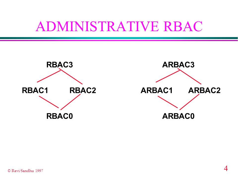 4 © Ravi Sandhu 1997 ADMINISTRATIVE RBAC RBAC2RBAC1 RBAC0 RBAC3 ARBAC2ARBAC1 ARBAC0 ARBAC3