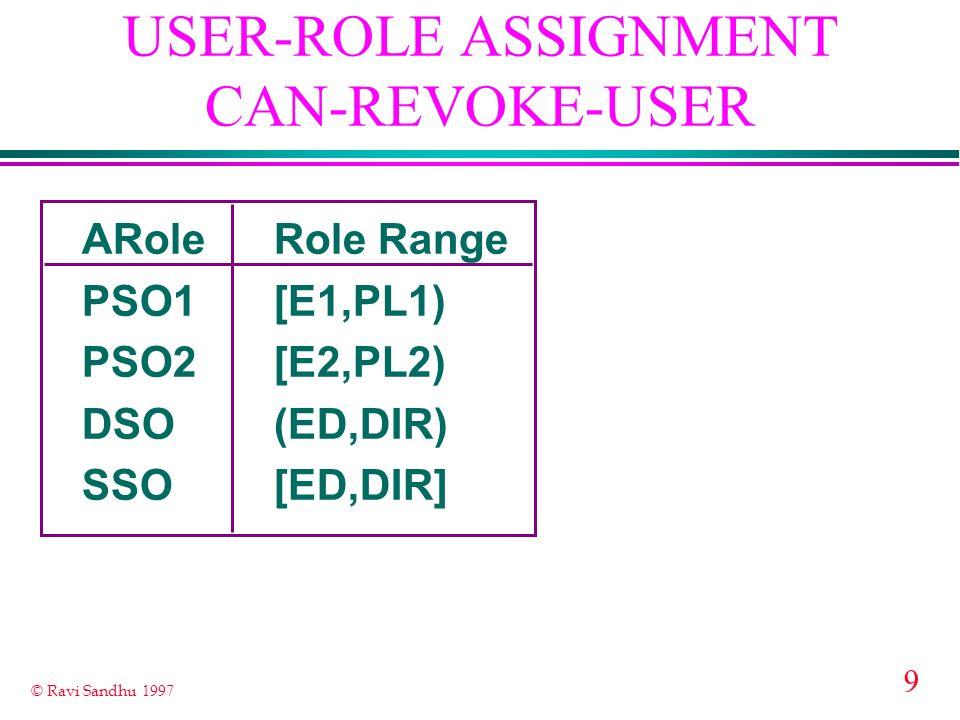 9 © Ravi Sandhu 1997 USER-ROLE ASSIGNMENT CAN-REVOKE-USER ARoleRole Range PSO1[E1,PL1) PSO2[E2,PL2) DSO(ED,DIR) SSO[ED,DIR]