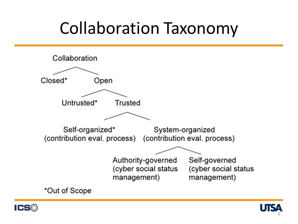 Collaboration Taxonomy 8