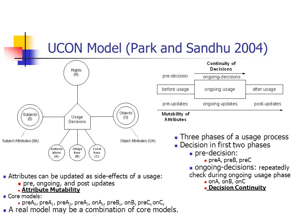 UCON Model (Park and Sandhu 2004) Attributes can be updated as side-effects of a usage: pre, ongoing, and post updates Attribute Mutability Core models: preA 0, preA 1, preA 2, preA 3, onA x, preB x, onB x preC x onC x A real model may be a combination of core models.