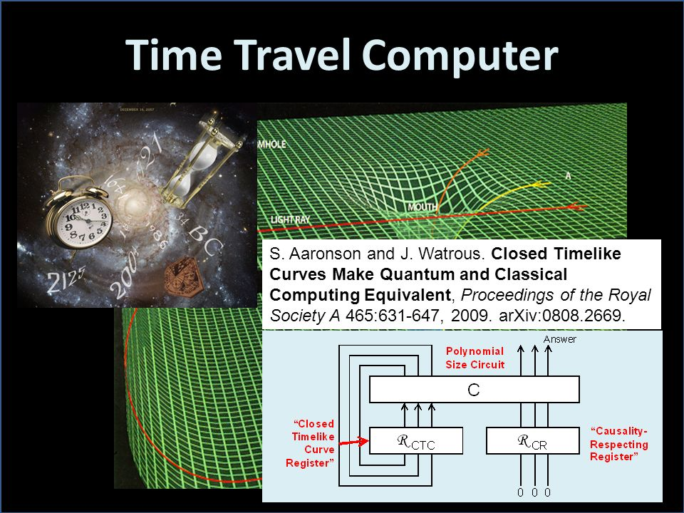 Time Travel Computer S. Aaronson and J. Watrous.