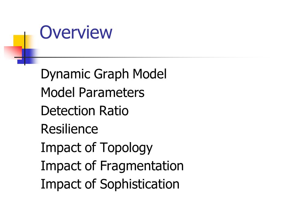 Overview Dynamic Graph Model Model Parameters Detection Ratio Resilience Impact of Topology Impact of Fragmentation Impact of Sophistication