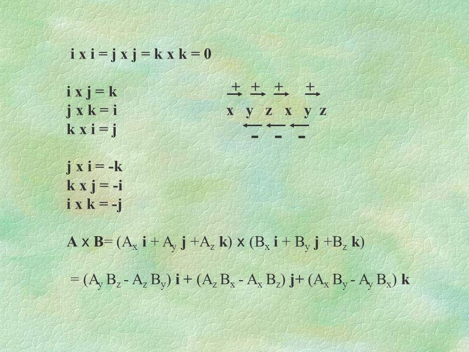 i x i = j x j = k x k = 0 i x j = k j x k = i x y z x y z k x i = j j x i = -k k x j = -i i x k = -j A x B= (A x i + A y j +A z k) x (B x i + B y j +B z k) = (A y B z - A z B y ) i + (A z B x - A x B z ) j+ (A x B y - A y B x ) k ++++ - --