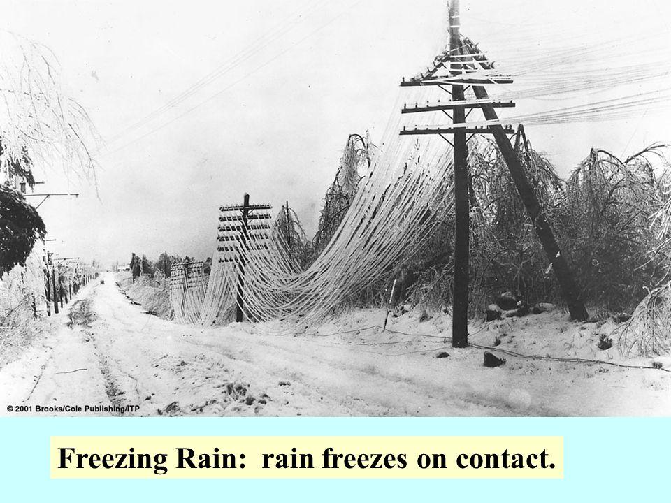 Freezing Rain: rain freezes on contact.