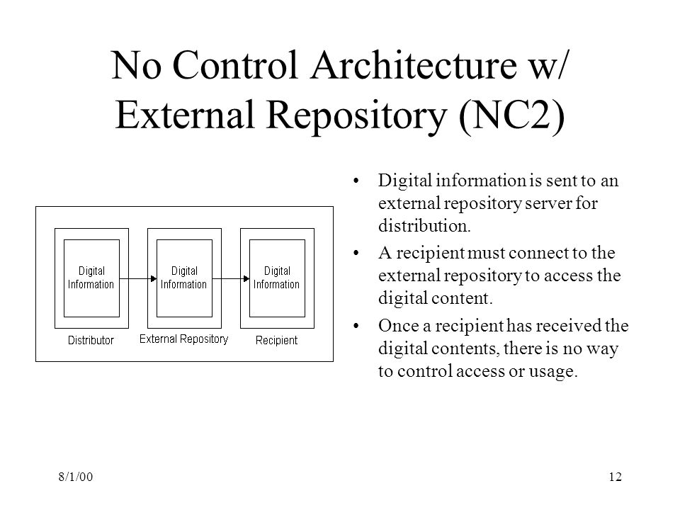 8/1/0012 No Control Architecture w/ External Repository (NC2) Digital information is sent to an external repository server for distribution.