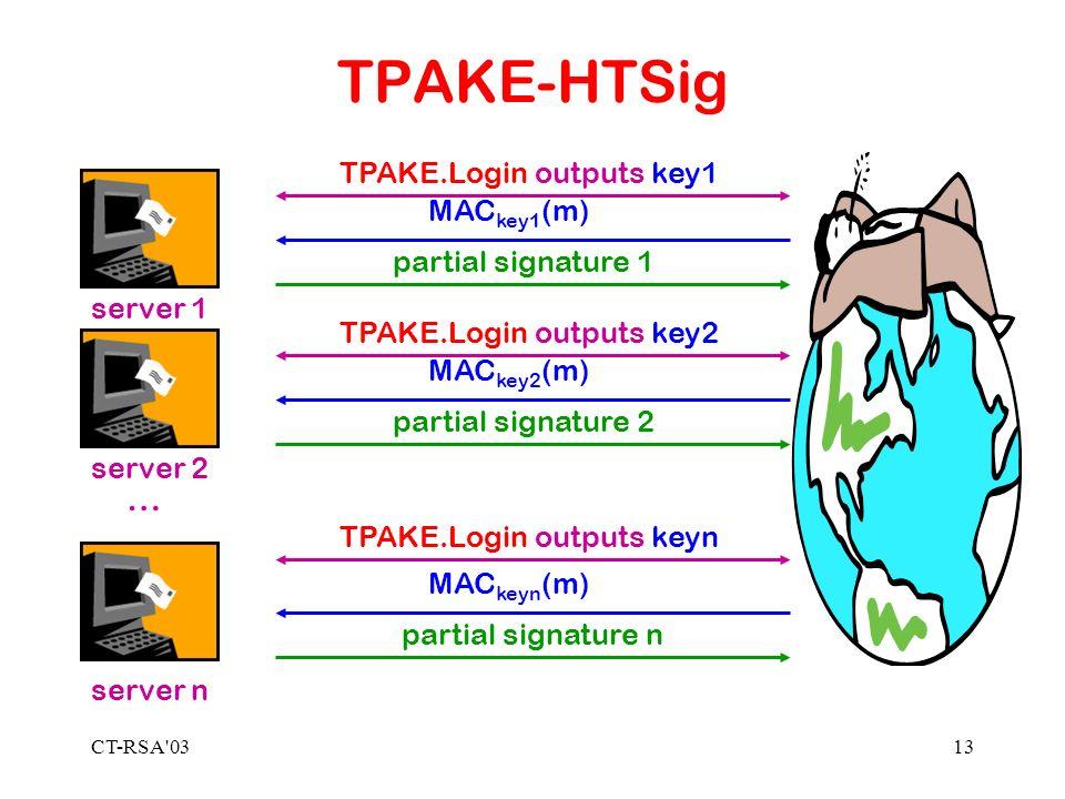 CT-RSA 0313 TPAKE-HTSig MAC key1 (m) MAC key2 (m) MAC keyn (m) … server 1 server 2 server n partial signature 1 partial signature 2 partial signature n TPAKE.Login outputs key1 TPAKE.Login outputs key2 TPAKE.Login outputs keyn