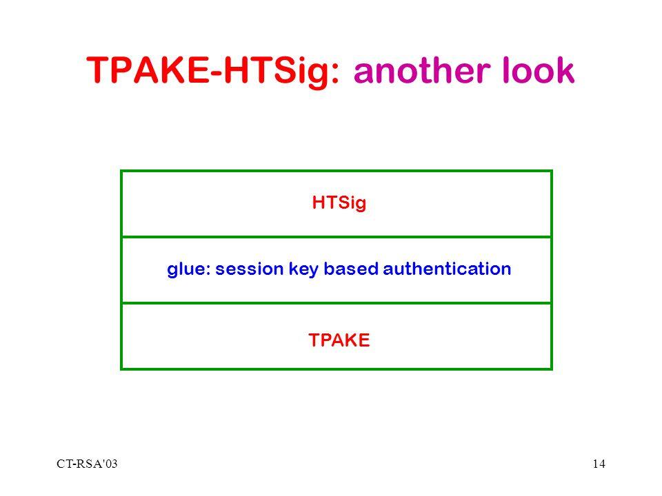 CT-RSA 0314 TPAKE-HTSig: another look TPAKE glue: session key based authentication HTSig