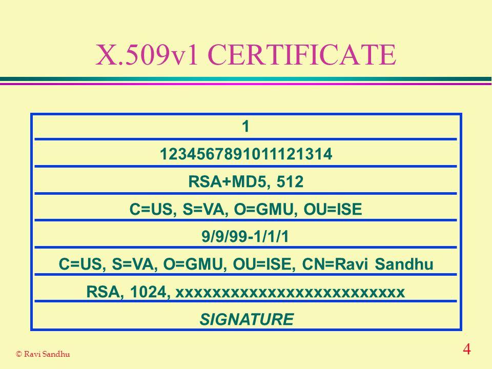 4 © Ravi Sandhu X.509v1 CERTIFICATE 1 1234567891011121314 RSA+MD5, 512 C=US, S=VA, O=GMU, OU=ISE 9/9/99-1/1/1 C=US, S=VA, O=GMU, OU=ISE, CN=Ravi Sandhu RSA, 1024, xxxxxxxxxxxxxxxxxxxxxxxxx SIGNATURE