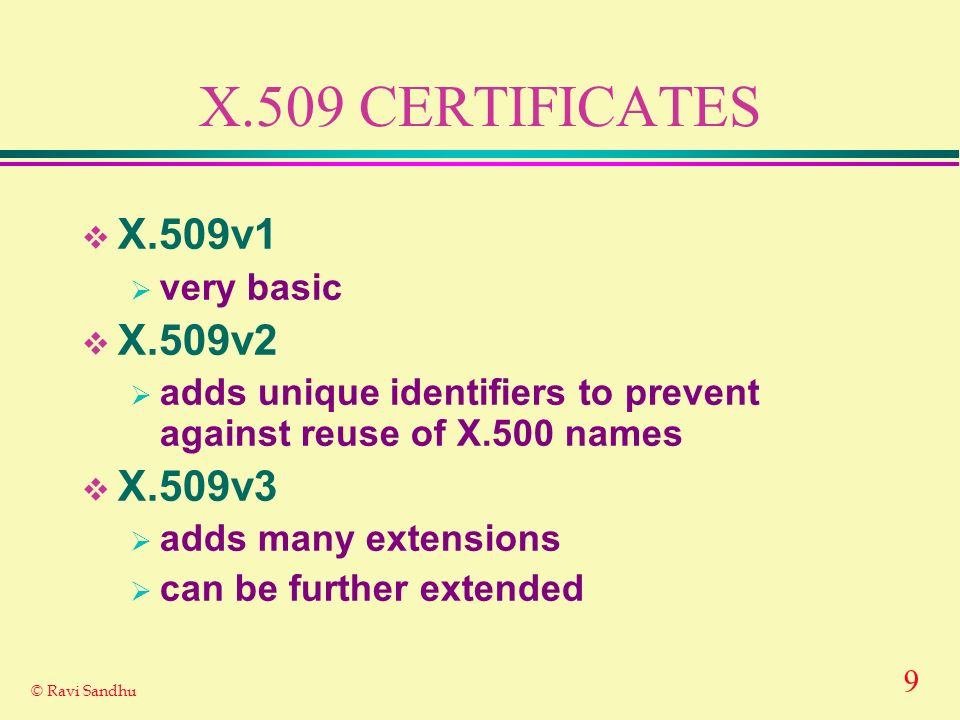9 © Ravi Sandhu X.509 CERTIFICATES X.509v1 very basic X.509v2 adds unique identifiers to prevent against reuse of X.500 names X.509v3 adds many extensions can be further extended