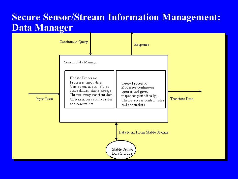 Secure Sensor/Stream Information Management: Data Manager
