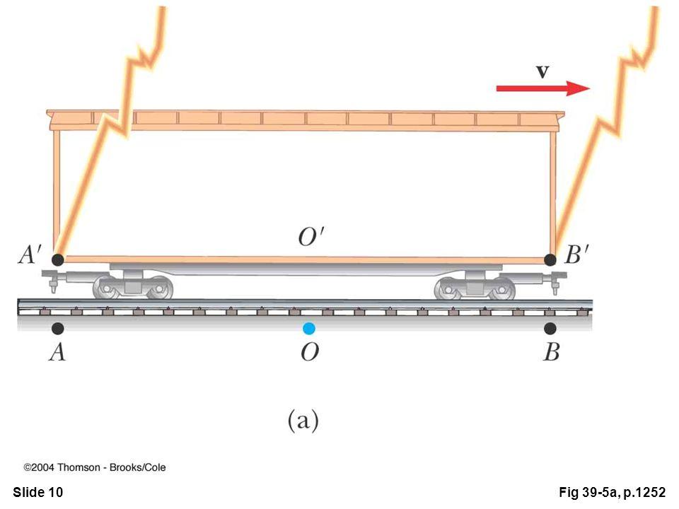 Slide 10Fig 39-5a, p.1252