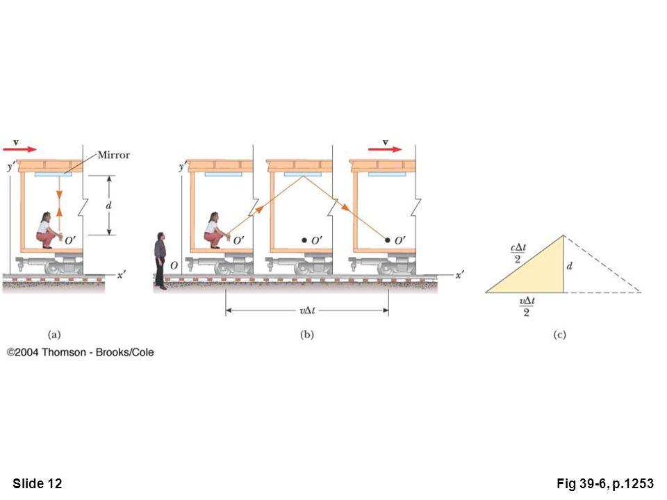 Slide 12Fig 39-6, p.1253