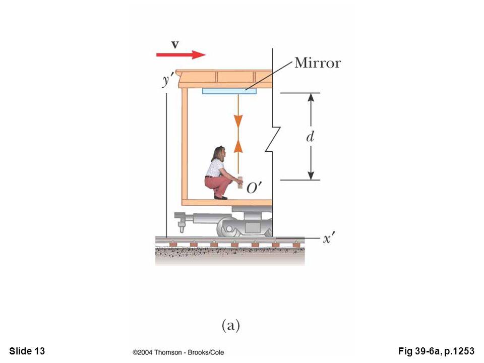 Slide 13Fig 39-6a, p.1253