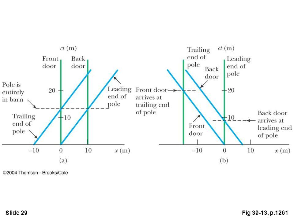 Slide 29Fig 39-13, p.1261