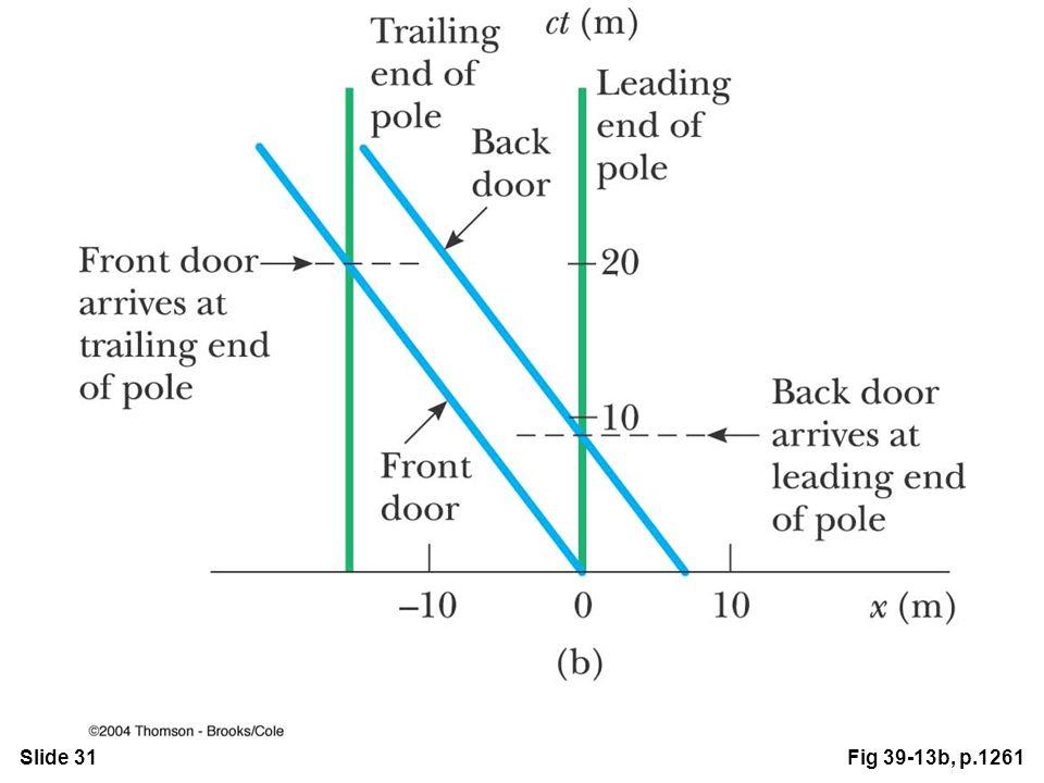 Slide 31Fig 39-13b, p.1261