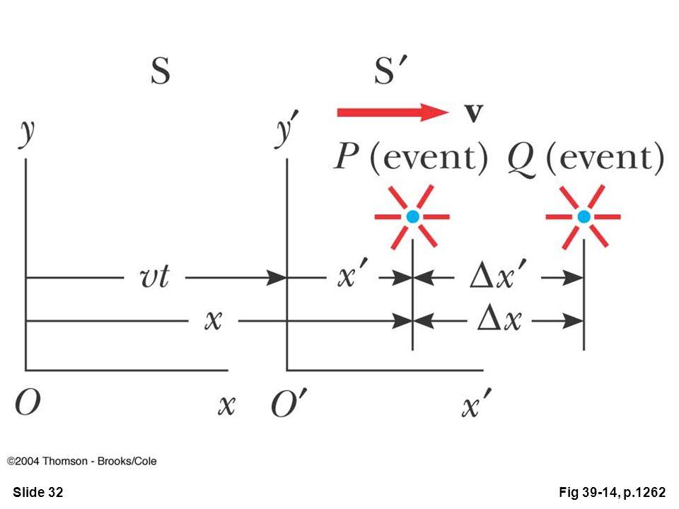 Slide 32Fig 39-14, p.1262