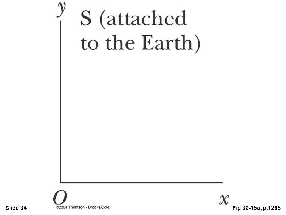 Slide 34Fig 39-15a, p.1265