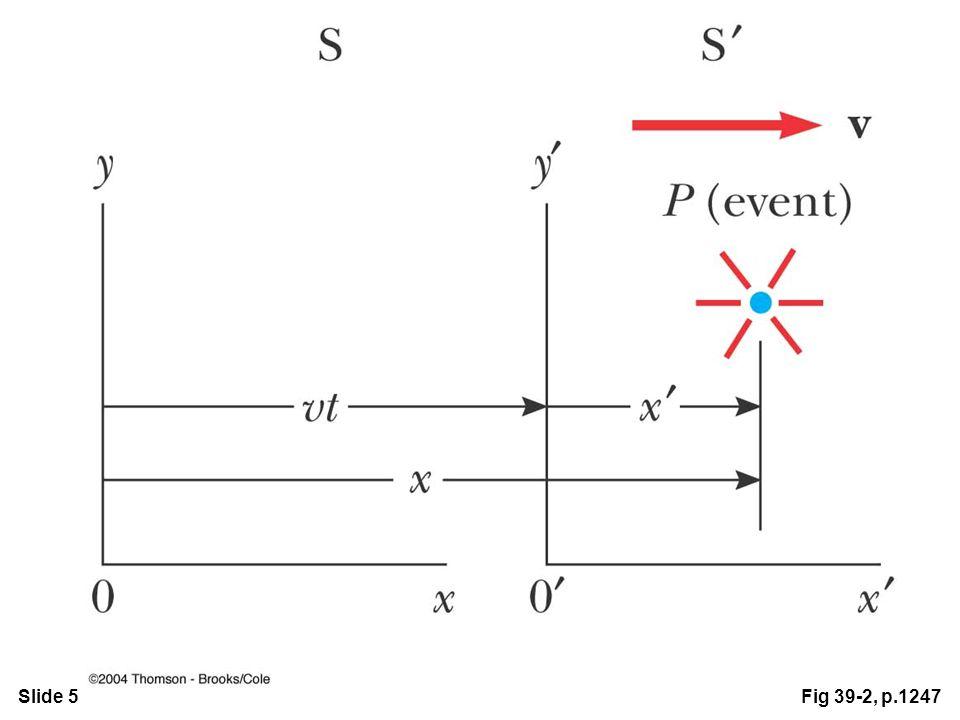 Slide 5Fig 39-2, p.1247