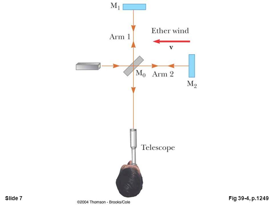 Slide 7Fig 39-4, p.1249
