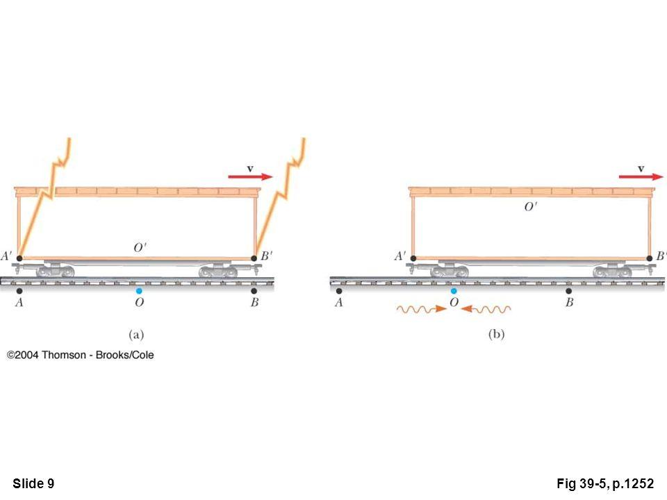 Slide 9Fig 39-5, p.1252