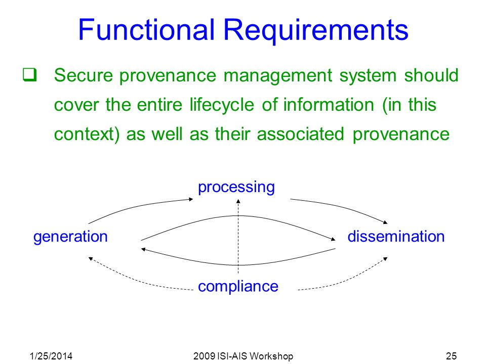 1/25/20142009 ISI-AIS Workshop25 Functional Requirements Secure provenance management system should cover the entire lifecycle of information (in this context) as well as their associated provenance processing compliance generationdissemination
