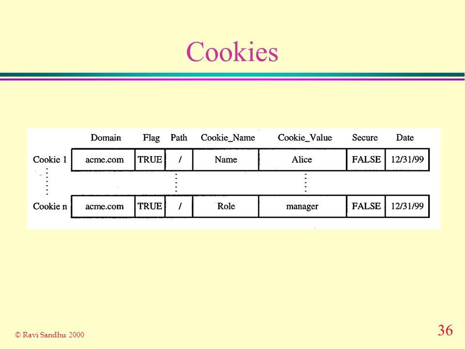 36 © Ravi Sandhu 2000 Cookies