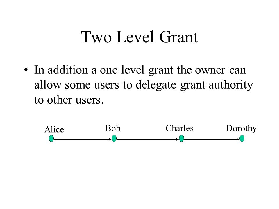 Two Level Grant In addition a one level grant the owner can allow some users to delegate grant authority to other users. Alice BobCharlesDorothy