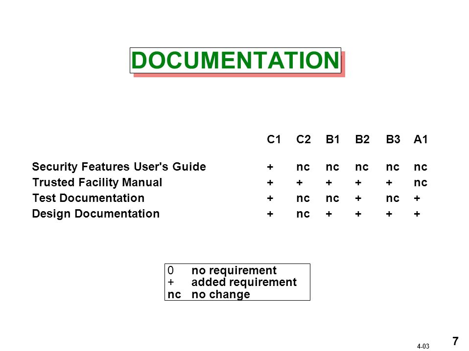 DOCUMENTATION C1 C2 B1 B2 B3A1 Security Features User s Guide+ncncncnc nc Trusted Facility Manual+++++nc Test Documentation+ncnc+nc + Design Documentation+nc++++ 0no requirement +added requirement ncno change