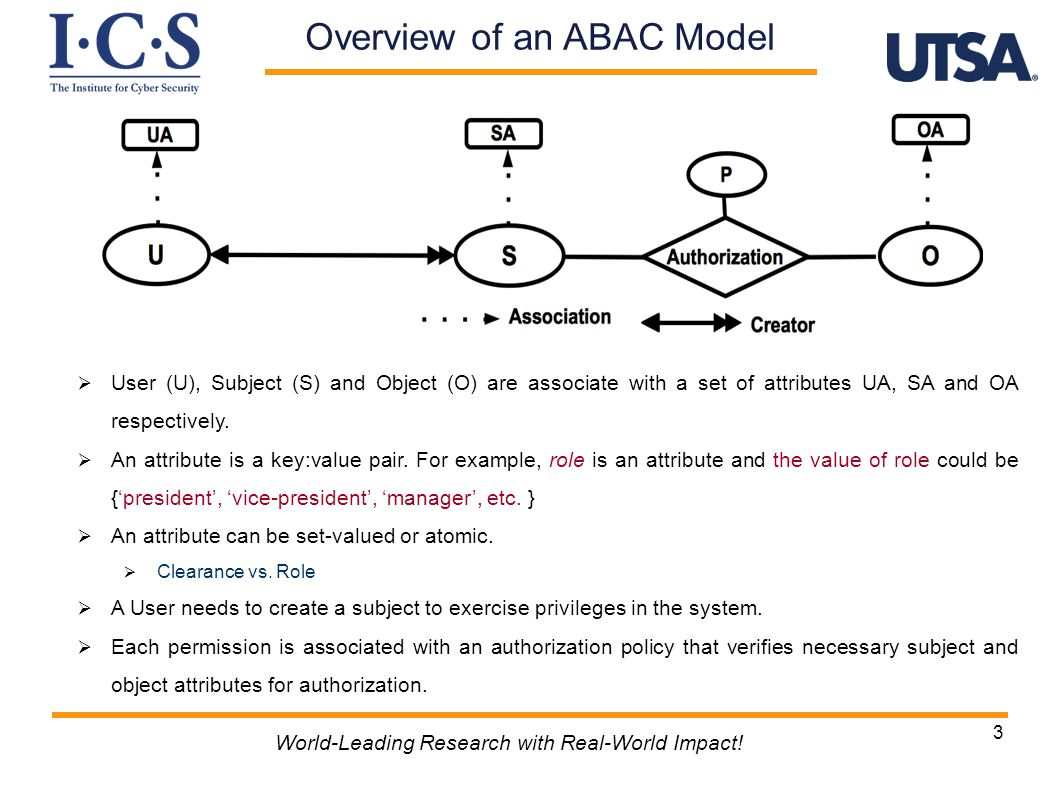 3 Overview of an ABAC Model User (U), Subject (S) and Object (O) are associate with a set of attributes UA, SA and OA respectively. An attribute is a